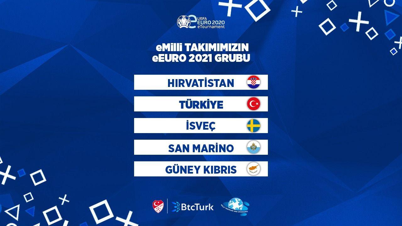 #Sonu Kupa Olsun - eMilli Takımımızın eEuro21 Grubu